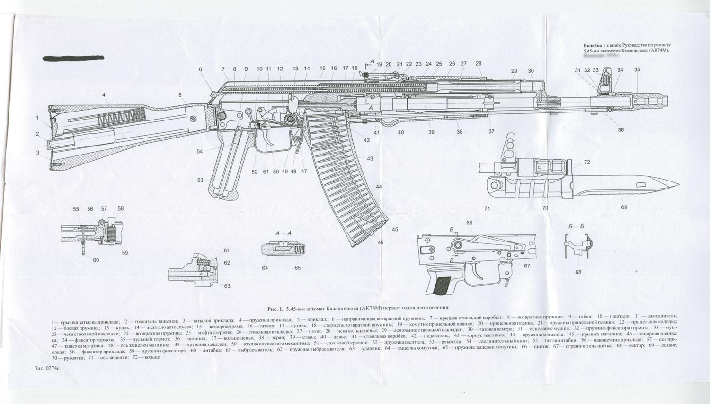 Ак-74 в разрезе схема